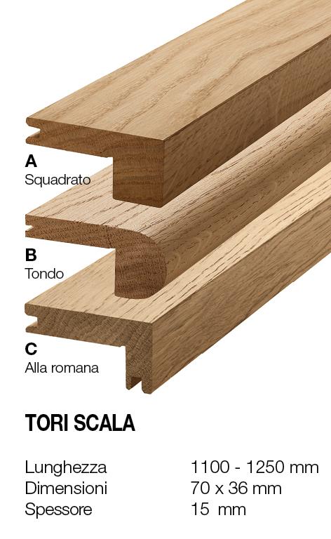 Tori scala
